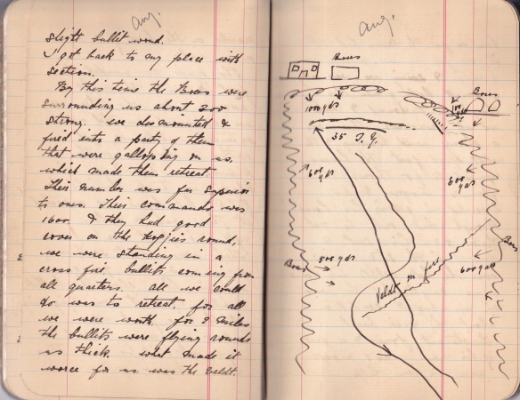 This is the only map that appears in the document. The writing on the adjacent page is a fine example of his handwriting and is consistent with the entirely of the diary.